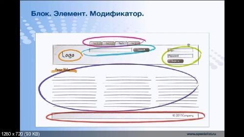 HTML 1,2,3 Уровень Специалист